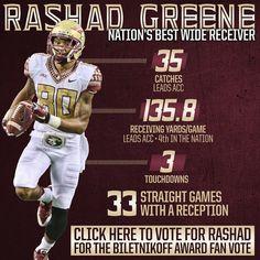 Rashad Greene